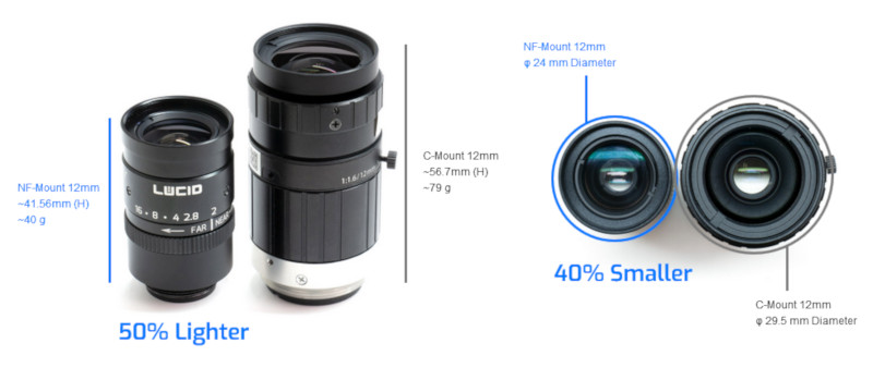 High Performance Compact NF-Mount 5 Megapixel Lens